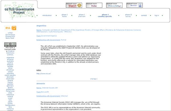 ccTLD Governance Project
