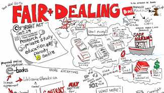 Copyright - Fair Dealing by Giulia Forsythe (CC BY-NC-SA 2.0) https://flic.kr/p/dRkXwP