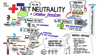 Net Neutrality - Net Neutrality And Creative Freedom (Tim Wu at re:publica 2010) by 