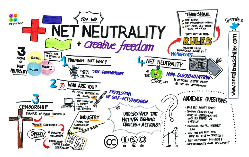 Net Neutrality And Creative Freedom (Tim Wu at re:publica 2010) by  Anna Lena Schiller (CC BY-NC-ND 2.0) https://flic.kr/p/7VfazT