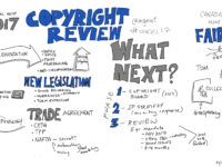 Copyright in Canada 2017 Legislative Review: overview by @mgeist at #oucel17 #viznotes by Giulia Forsythe (CC0 1.0) https://flic.kr/p/WFUYCx