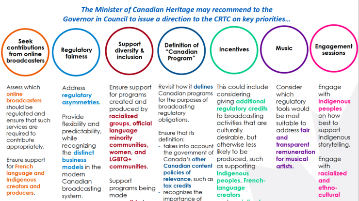 Briefing Deck, page 18, Canadian Heritage, Summary - Amendments to the Broadcasting Act